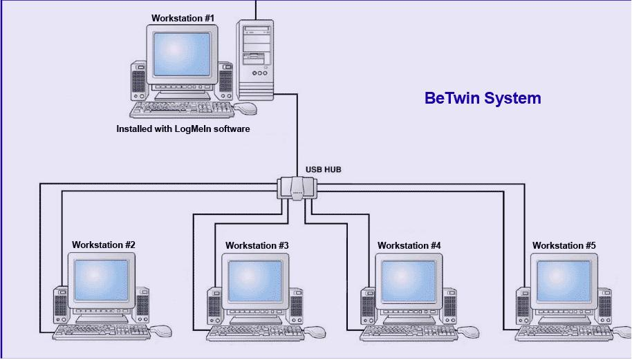 betwin download
